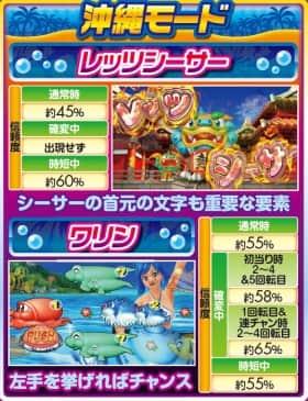 スーパー海物語 IN 沖縄4with アイマリンの沖縄モード