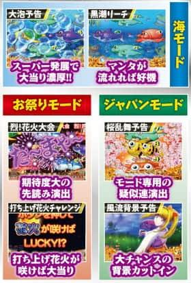 スーパー海物語 IN JAPAN金富士バージョン STAのモード別予告の紹介