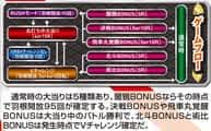 株式会社藤商事 CR東京レイヴンズFPTX ゲームフロー