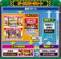 株式会社平和 CRガールズ&パンツァー ゲームフロー