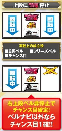 忍魂~暁ノ章~のART中打ち方