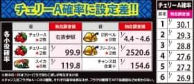 忍魂~暁ノ章~の小役確率の一覧表