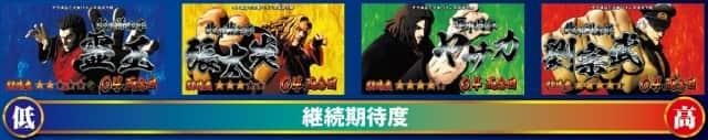 新台蒼天の拳3朋友のBB継続期待度の示唆演出