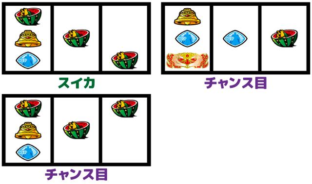 KING黄門ちゃま チャンス役の停止型2