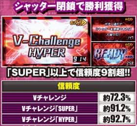 CRアメイジング・スパイダーマン Vチャレンジ 信頼度