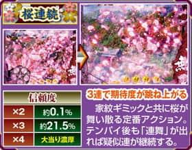 花の慶次X ~雲のかなたに~の桜連続の信頼度の紹介