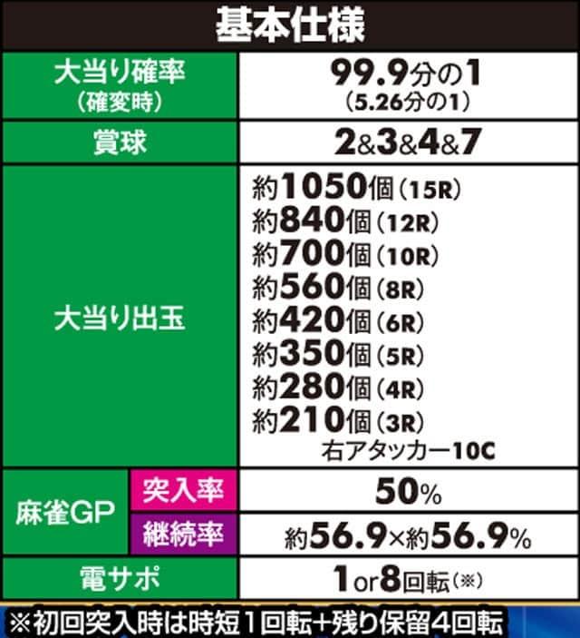 新台麻雀物語99ver.のスペック