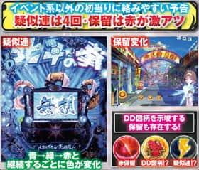 ぱちんこCR DD北斗の拳の疑似連・保留変化予告の紹介
