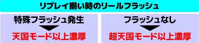 花伝 内部モード・スルー天井示唆演出2