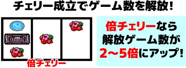 ハイドラ ゲーム数ストック&解放2