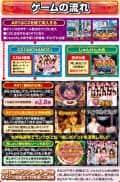 京楽産業株式会社 ぱちスロAKB48 勝利の女神 ゲームフロー