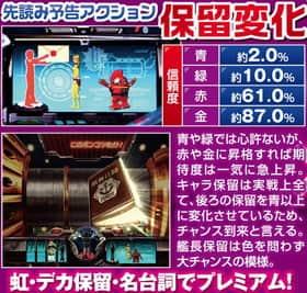 宇宙戦艦ヤマト 保留変化予告 信頼度