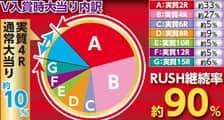 株式会社SANKYO CRFEVER宇宙戦艦ヤマト-ONLY ONE- 大当たり内訳