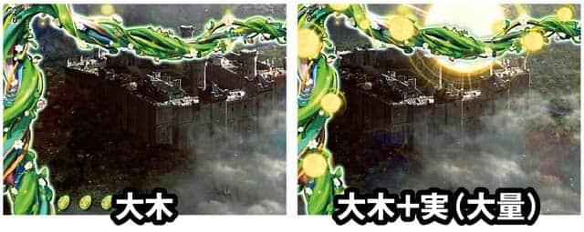 ぱちんこCR聖戦士ダンバインの保留変化予告の信頼度