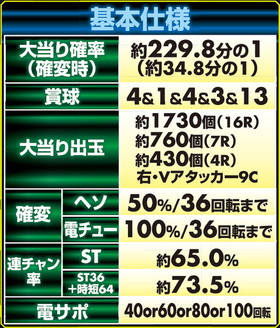 DD北斗の拳 黒王号Ver.の基本仕様の紹介