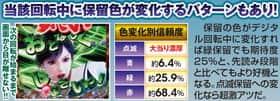 CR鉄拳2闘神ver.の先読み予告の信頼度の紹介