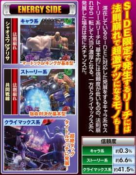 鉄拳2 -闘神ver-のSIDE限定で発生するリーチの紹介