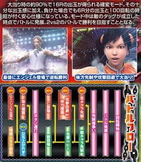 CR鉄拳2闘神ver.10のTAG BATTLE RUSHのバトルフロー紹介