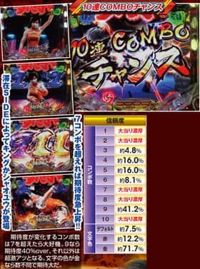 CR鉄拳2闘神ver.の10連COMBOチャンスの信頼度の紹介