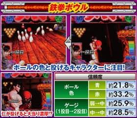 鉄拳2 -闘神ver-の鉄拳ボウルの信頼度の紹介