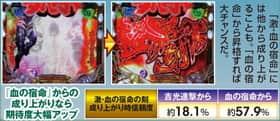 CR鉄拳2闘神ver.の激・血の宿命の刻への成り上がりパターンの紹介
