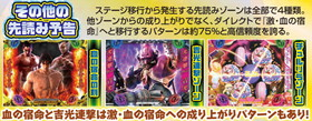 CR鉄拳2闘神ver.の激・宿命の刻の信頼度の一覧表