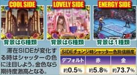 CR鉄拳2闘神ver.の通常ステージは3種類のSIDEに注目の紹介