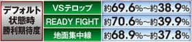 鉄拳2 -闘神ver-のRUSH中の注目演出の紹介