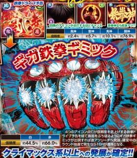 CR鉄拳2闘神ver.鉄拳ドライブ予告とギガ鉄拳ギミックの信頼度の一覧表