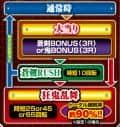 京楽産業株式会社 PAぱちんこ新鬼武者 狂鬼乱舞 Light Version ゲームフロー