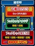 株式会社SANKYO PA蒼穹のファフナー2 LIGHT ver. ゲームフロー