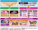 株式会社SANKYO パチスロ 戦姫絶唱シンフォギアS ゲームフロー