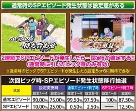 めぞん一刻 桜の下での次回ビッグ時・SPエピソード発生状態移行抽選の表