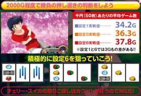 めぞん一刻 桜の下での千円(50枚)あたりの平均ゲーム数の紹介