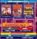 株式会社オッケー. CRぱちんこ AKB48‐3 誇りの丘 ゲームフロー