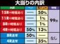 サミー株式会社 ぱちんこCR攻殻機動隊S.A.C. 大当たり内訳
