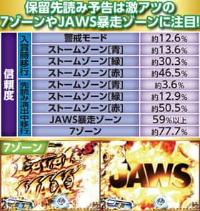 JAWS it's a SHARK PANIC 保留 信頼度 予告