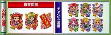 株式会社エース電研 CR上へまいりま~す4 KRX 大当たり内訳