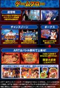 株式会社ミズホ SLOT魁!!男塾 ゲームフロー