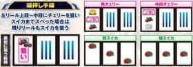 A-SLOT北斗の拳 将の順押し手順の紹介