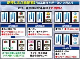 A-SLOT北斗の拳 将の逆押し北斗絵柄狙いの紹介