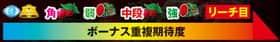 A-SLOT北斗の拳 将の小役別ボーナス重複期待度の表