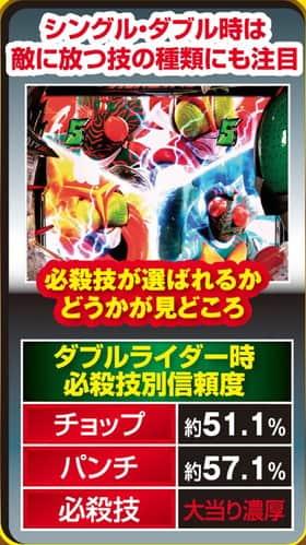 仮面ライダー フルスロットル VS闇ライダー 信頼度