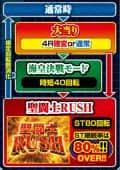 "株式会社三洋物産 PA聖闘士星矢4 The Battle of""限界突破"" ゲームフロー"