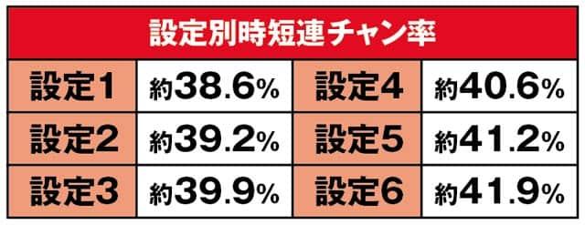 新台 PAぱちんこウルトラセブン2 Light Version セブンチャレンジ