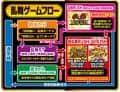 京楽産業株式会社 ぱちんこウルトラセブン超乱舞 ゲームフロー