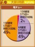 株式会社三洋物産 CRA スーパー海物語 SAE5 大当たり内訳