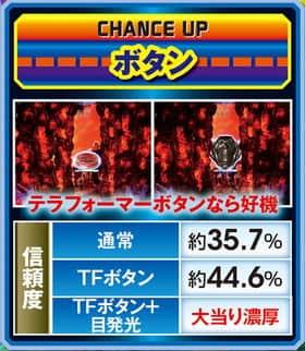 ぱちんこ テラフォーマーズのテラフォーマー強襲のチャンスアップの紹介