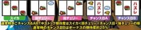 ぱちスロ 水戸黄門のチャンス役の停止型