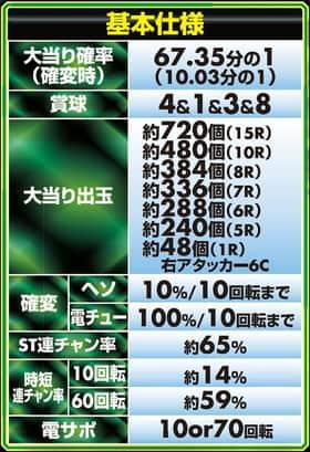 CR麻王DXの基本仕様の一覧表